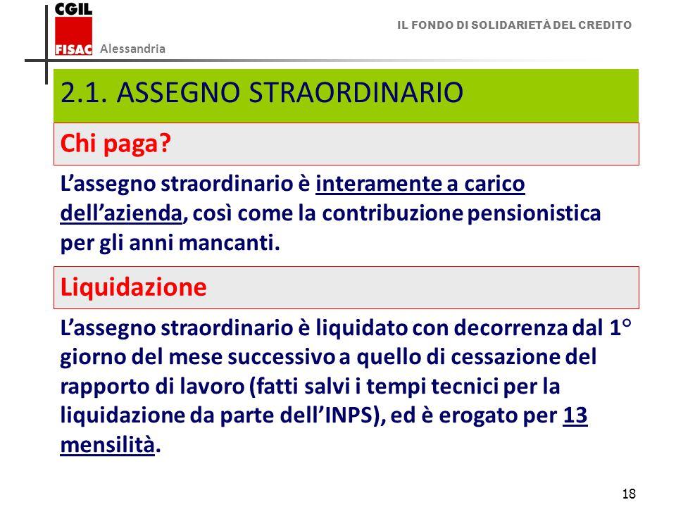 IL FONDO DI SOLIDARIETÀ DEL CREDITO Alessandria 18 2.1.ASSEGNO STRAORDINARIO Chi paga.