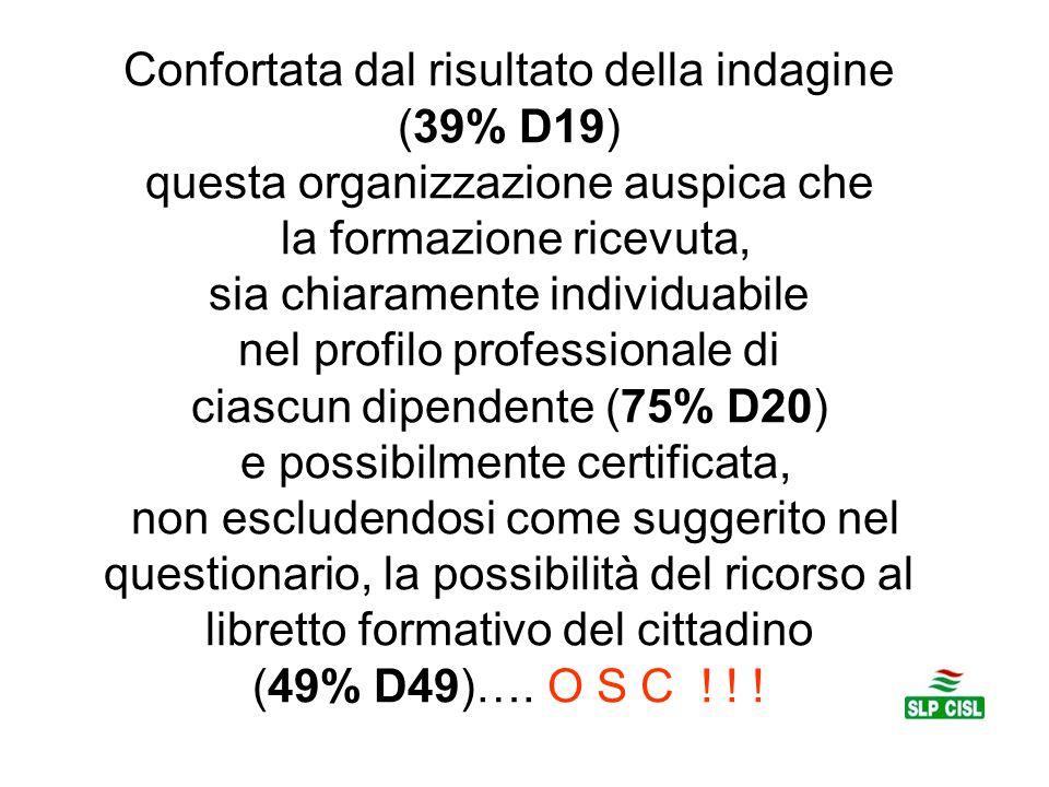 Confortata dal risultato della indagine (39% D19) questa organizzazione auspica che la formazione ricevuta, sia chiaramente individuabile nel profilo
