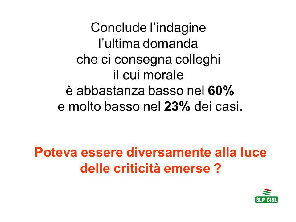 Conclude l'indagine l'ultima domanda che ci consegna colleghi il cui morale è abbastanza basso nel 60% e molto basso nel 23% dei casi.
