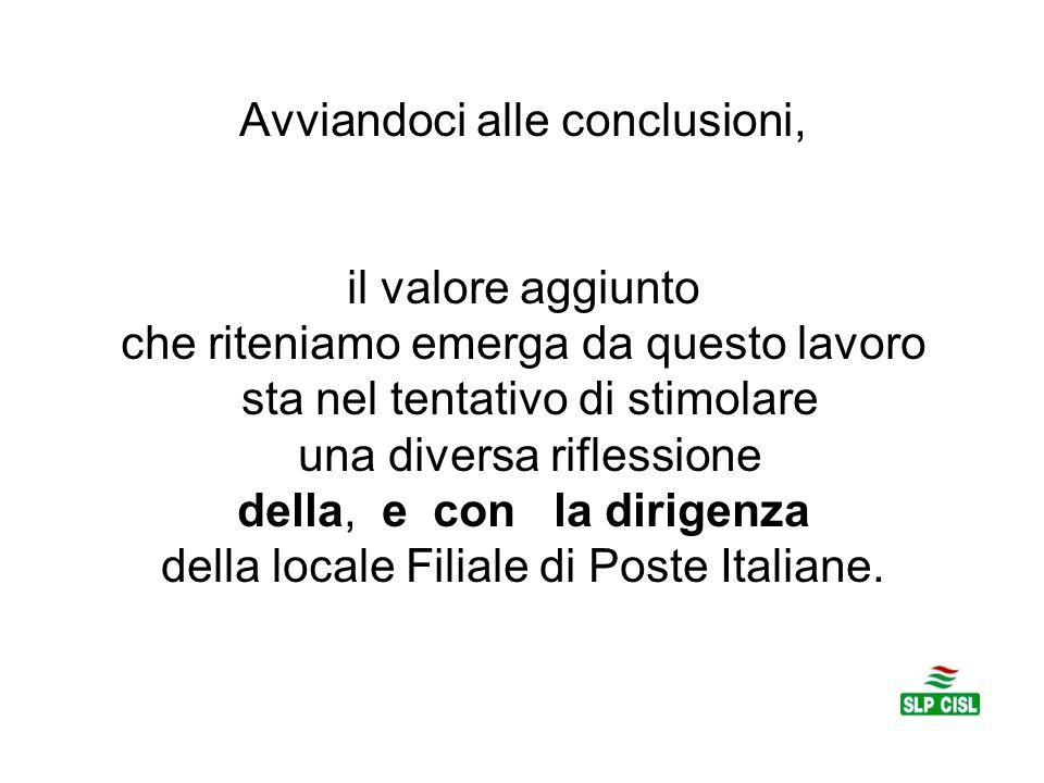 Avviandoci alle conclusioni, il valore aggiunto che riteniamo emerga da questo lavoro sta nel tentativo di stimolare una diversa riflessione della, e con la dirigenza della locale Filiale di Poste Italiane.