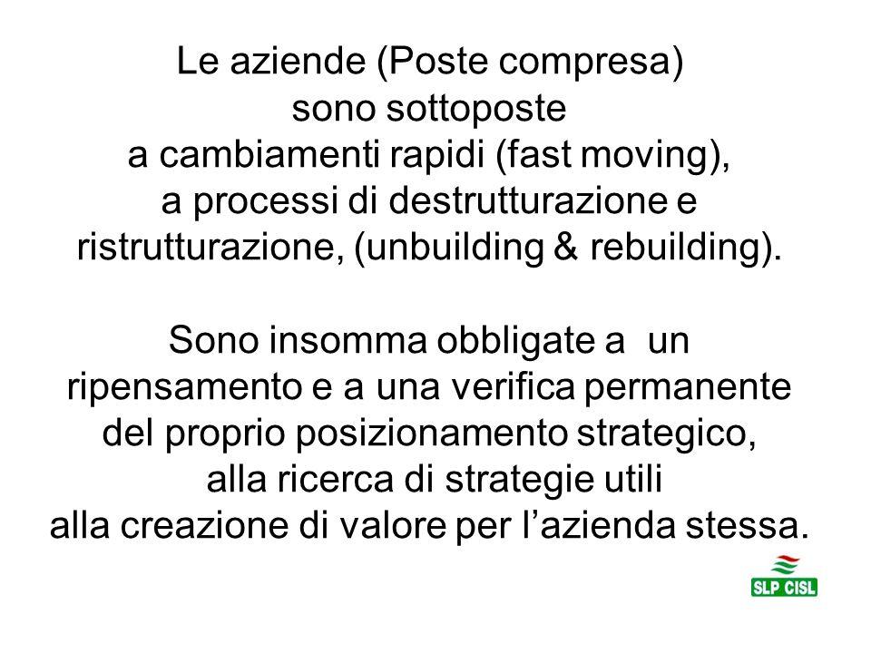 Le aziende (Poste compresa) sono sottoposte a cambiamenti rapidi (fast moving), a processi di destrutturazione e ristrutturazione, (unbuilding & rebui