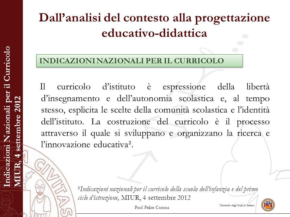 Università degli Studi di Salerno Dall'analisi del contesto alla progettazione educativo-didattica Il curricolo d'istituto è espressione della libertà