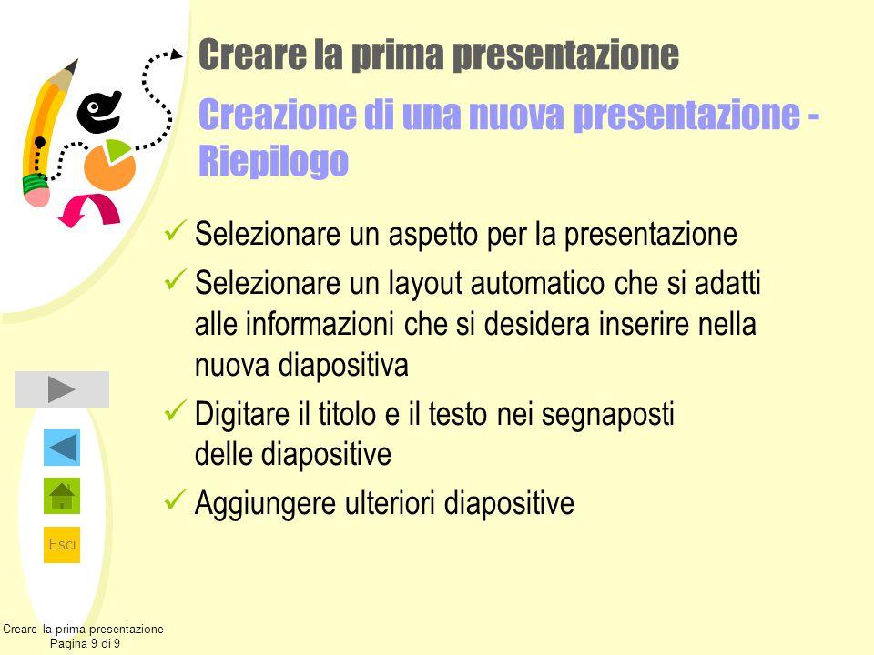 Esci Creare la prima presentazione Creazione di una nuova presentazione - Riepilogo Selezionare un aspetto per la presentazione Selezionare un layout