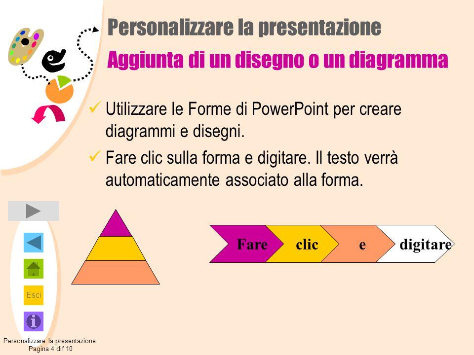 Esci Personalizzare la presentazione Aggiunta di un disegno o un diagramma Utilizzare le Forme di PowerPoint per creare diagrammi e disegni. Fare clic