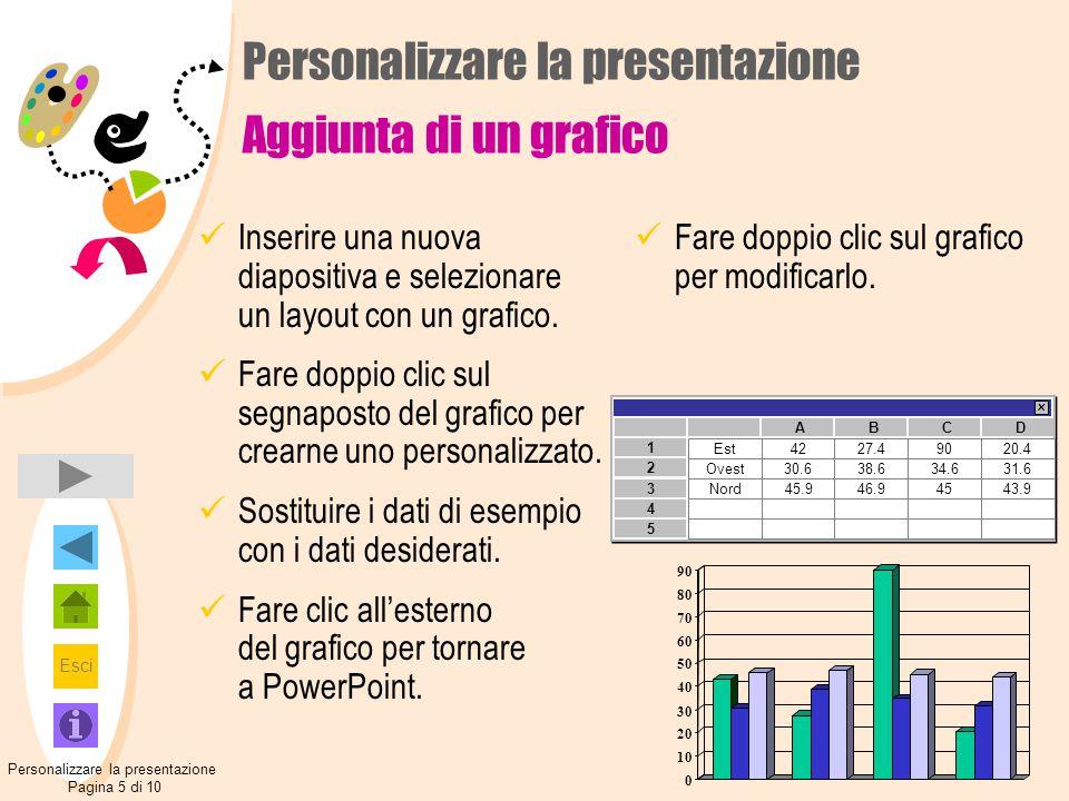 Esci 0 10 20 30 40 50 60 70 80 90 Personalizzare la presentazione Pagina 5 di 10 Personalizzare la presentazione Aggiunta di un grafico Inserire una n