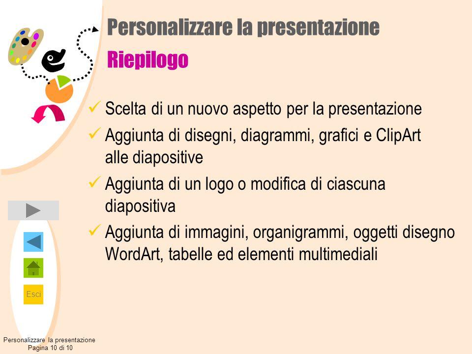 Esci Personalizzare la presentazione Riepilogo Scelta di un nuovo aspetto per la presentazione Aggiunta di disegni, diagrammi, grafici e ClipArt alle