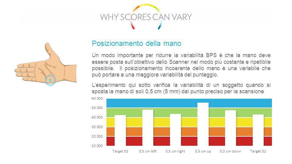 Un modo importante per ridurre la variabilità BPS è che la mano deve essere posta sull'obiettivo dello Scanner nel modo più costante e ripetibile possibile.