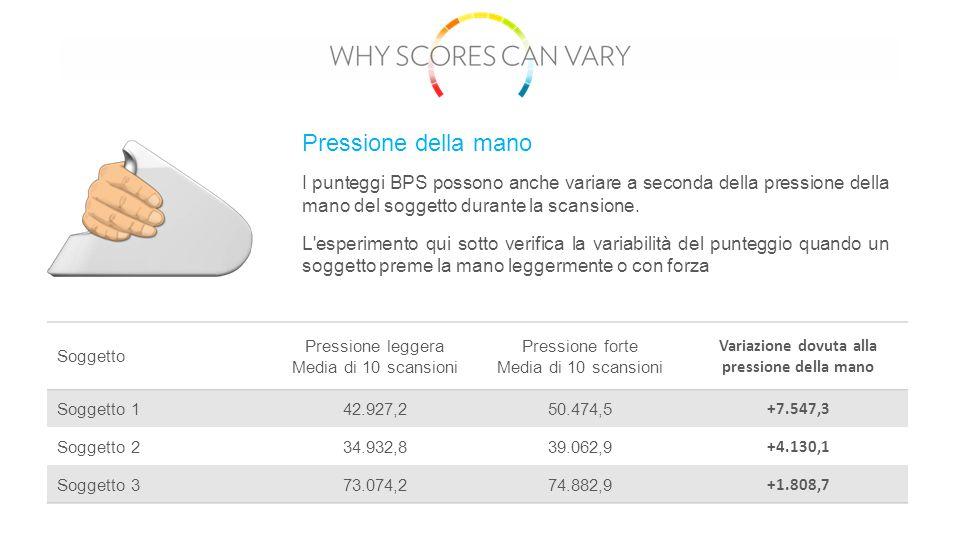 I punteggi BPS possono anche variare a seconda della pressione della mano del soggetto durante la scansione.