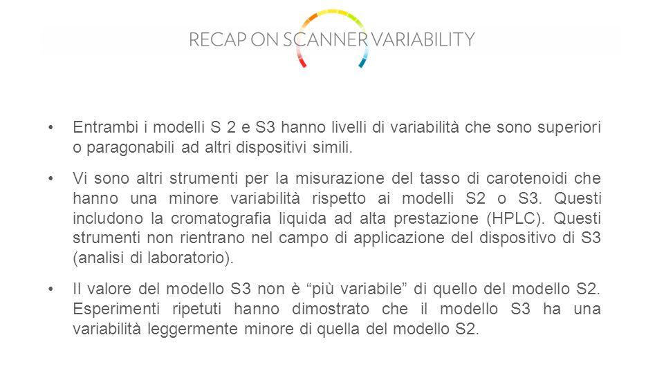 Entrambi i modelli S 2 e S3 hanno livelli di variabilità che sono superiori o paragonabili ad altri dispositivi simili.