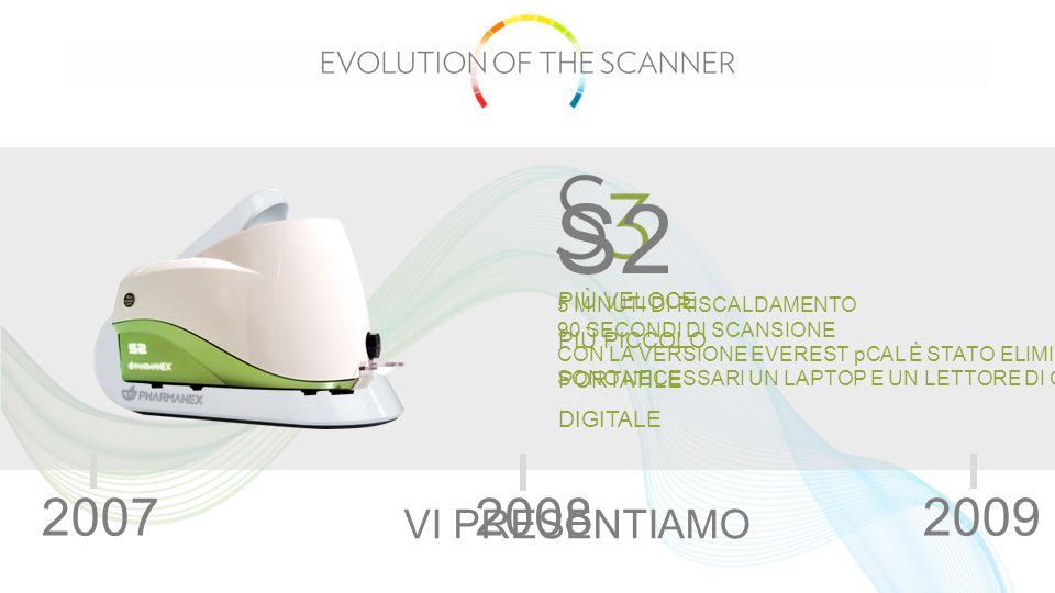 Nel corso degli anni sono stati fatti grandi miglioramenti per cui lo Scanner è diventato più veloce, portatile e pratico.