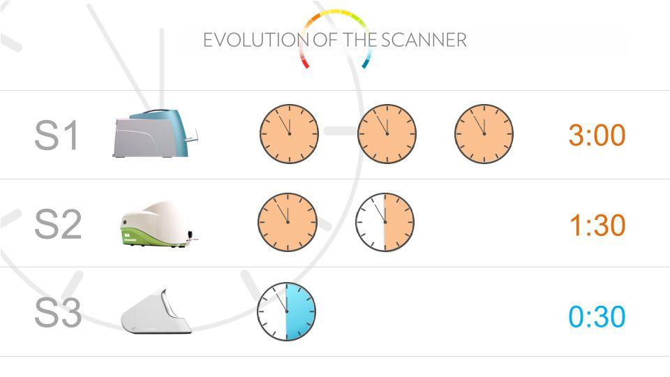 Immaginate di avere una super-fotocamera che può esaminare le due dune di sabbia in una volta sola e un computer nella fotocamera che conta i granelli speciali nascosti fra i 2.4 triliardi di altri granelli.