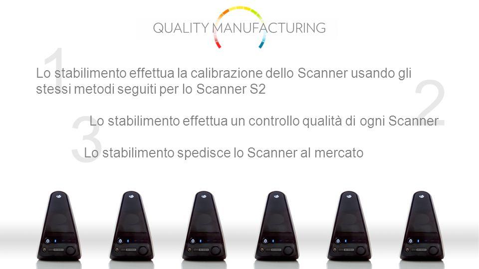 5 4 Al momento del ricevimento, il mercato effettua un controllo qualità di ogni Scanner prima di imballarlo e spedirlo all'incaricato - in base agli stessi criteri dello stabilimento Gli Scanner che non superano il controllo qualità vengono rispediti allo stabilimento per la revisione