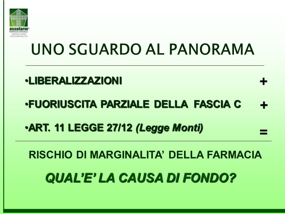 QUAL'E' LA CAUSA DI FONDO? LIBERALIZZAZIONILIBERALIZZAZIONI FUORIUSCITA PARZIALE DELLA FASCIA CFUORIUSCITA PARZIALE DELLA FASCIA C ART. 11 LEGGE 27/12
