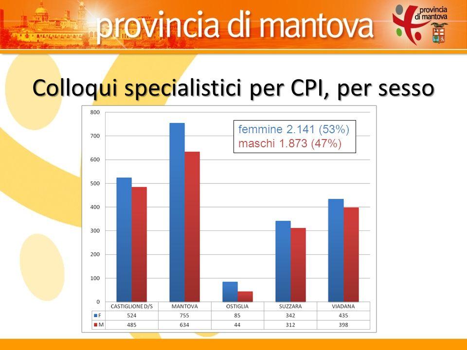Colloqui specialistici per CPI, per sesso femmine 2.141 (53%) maschi 1.873 (47%)