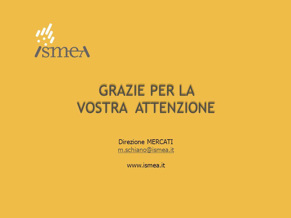 GRAZIE PER LA VOSTRA ATTENZIONE Direzione MERCATI m.schiano@ismea.it www.ismea.it