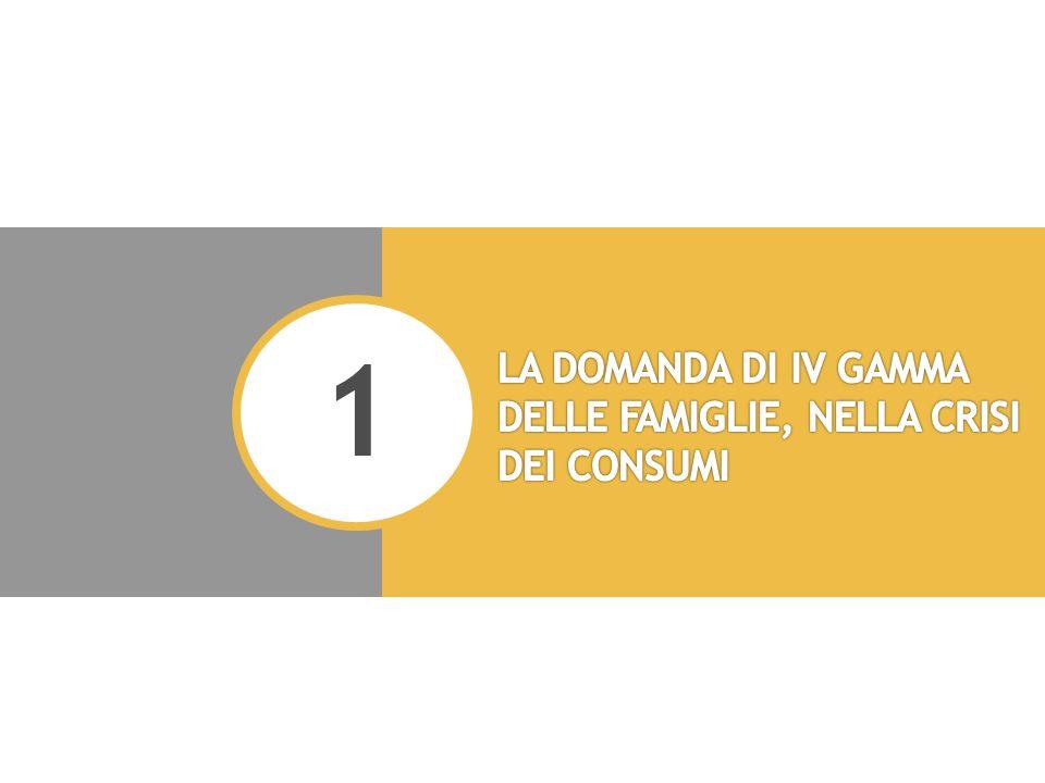 IL CONTESTO La IV gamma agli occhi del consumatore Risponde alle esigenze del consumatore in termini di «convenience» food.