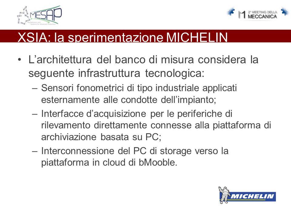 XSIA: la sperimentazione MICHELIN L'architettura del banco di misura considera la seguente infrastruttura tecnologica: –Sensori fonometrici di tipo industriale applicati esternamente alle condotte dell'impianto; –Interfacce d'acquisizione per le periferiche di rilevamento direttamente connesse alla piattaforma di archiviazione basata su PC; –Interconnessione del PC di storage verso la piattaforma in cloud di bMooble.