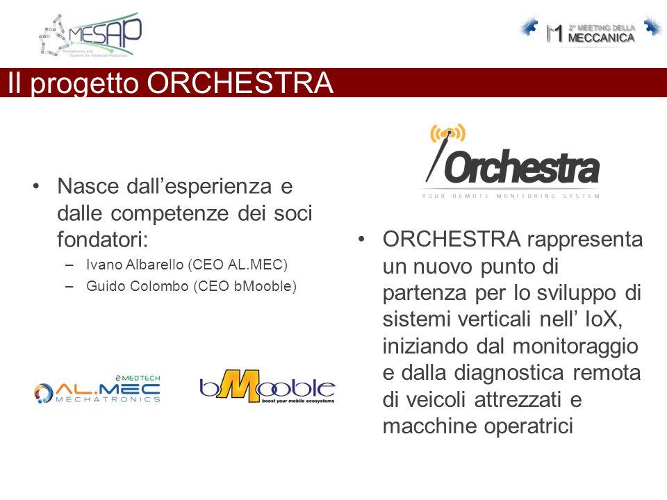 Il progetto ORCHESTRA Nasce dall'esperienza e dalle competenze dei soci fondatori: –Ivano Albarello (CEO AL.MEC) –Guido Colombo (CEO bMooble) ORCHESTR