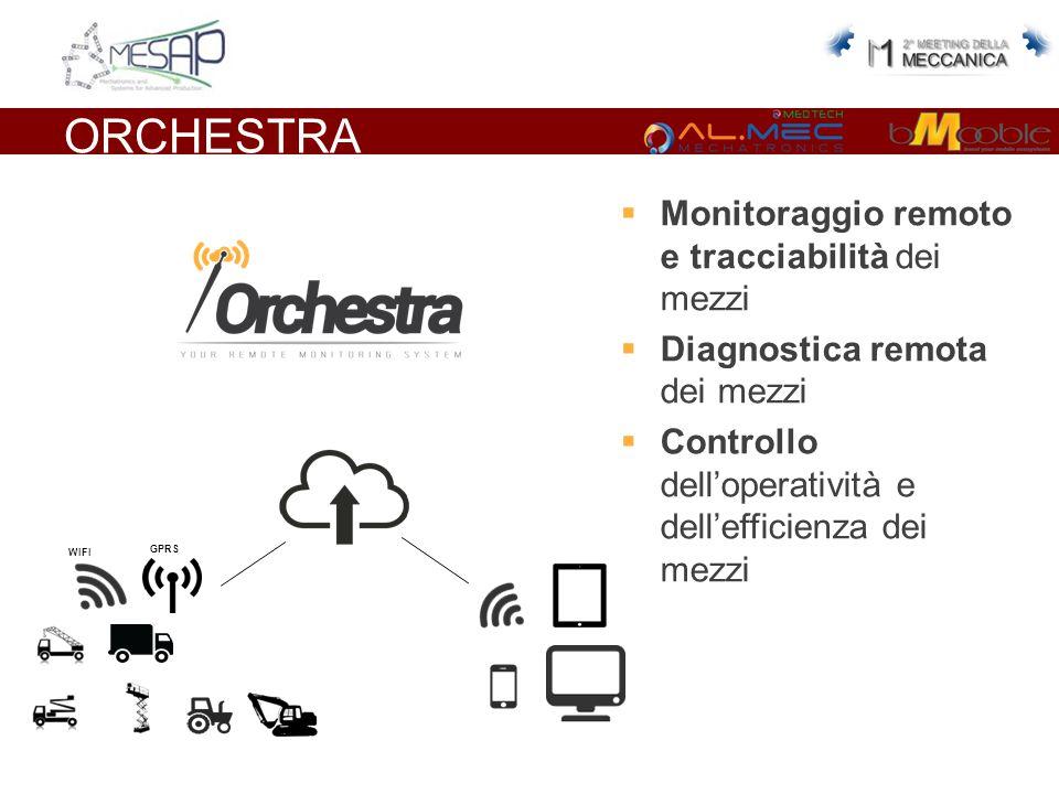 ORCHESTRA  Monitoraggio remoto e tracciabilità dei mezzi  Diagnostica remota dei mezzi  Controllo dell'operatività e dell'efficienza dei mezzi GPRS WIFI