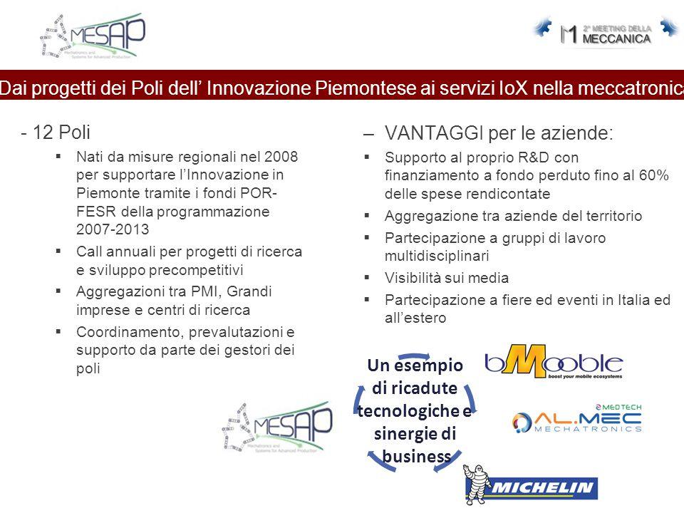 Dai progetti dei Poli dell' Innovazione Piemontese ai servizi IoX nella meccatronica - 12 Poli  Nati da misure regionali nel 2008 per supportare l'Innovazione in Piemonte tramite i fondi POR- FESR della programmazione 2007-2013  Call annuali per progetti di ricerca e sviluppo precompetitivi  Aggregazioni tra PMI, Grandi imprese e centri di ricerca  Coordinamento, prevalutazioni e supporto da parte dei gestori dei poli – VANTAGGI per le aziende:  Supporto al proprio R&D con finanziamento a fondo perduto fino al 60% delle spese rendicontate  Aggregazione tra aziende del territorio  Partecipazione a gruppi di lavoro multidisciplinari  Visibilità sui media  Partecipazione a fiere ed eventi in Italia ed all'estero Un esempio di ricadute tecnologiche e sinergie di business