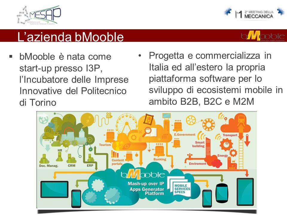 L'azienda bMooble  bMooble è nata come start-up presso I3P, l'Incubatore delle Imprese Innovative del Politecnico di Torino Progetta e commercializza in Italia ed all'estero la propria piattaforma software per lo sviluppo di ecosistemi mobile in ambito B2B, B2C e M2M