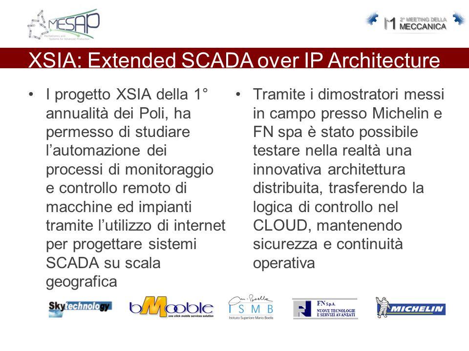 XSIA: Extended SCADA over IP Architecture I progetto XSIA della 1° annualità dei Poli, ha permesso di studiare l'automazione dei processi di monitorag