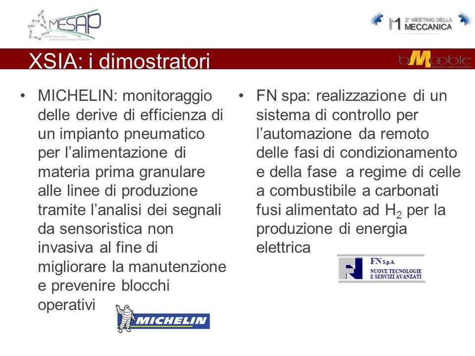 XSIA: i dimostratori MICHELIN: monitoraggio delle derive di efficienza di un impianto pneumatico per l'alimentazione di materia prima granulare alle linee di produzione tramite l'analisi dei segnali da sensoristica non invasiva al fine di migliorare la manutenzione e prevenire blocchi operativi FN spa: realizzazione di un sistema di controllo per l'automazione da remoto delle fasi di condizionamento e della fase a regime di celle a combustibile a carbonati fusi alimentato ad H 2 per la produzione di energia elettrica