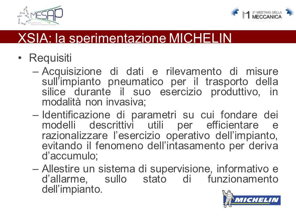 XSIA: la sperimentazione MICHELIN Requisiti –Acquisizione di dati e rilevamento di misure sull'impianto pneumatico per il trasporto della silice duran