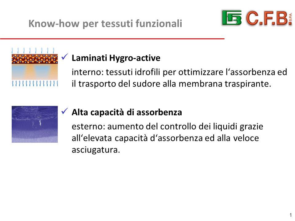1 Know-how per tessuti funzionali Laminati Hygro-active interno: tessuti idrofili per ottimizzare l'assorbenza ed il trasporto del sudore alla membrana traspirante.