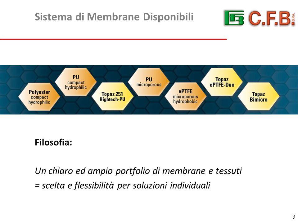 Sistema di Membrane Disponibili Filosofia: Un chiaro ed ampio portfolio di membrane e tessuti = scelta e flessibilità per soluzioni individuali 3