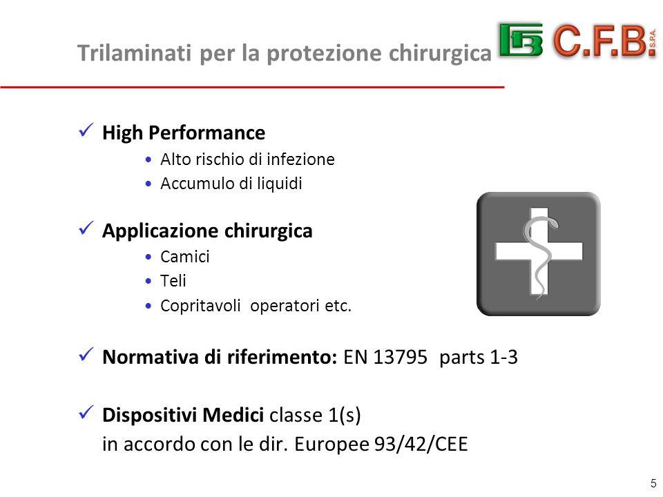 Trilaminati per la protezione chirurgica High Performance Alto rischio di infezione Accumulo di liquidi Applicazione chirurgica Camici Teli Copritavoli operatori etc.