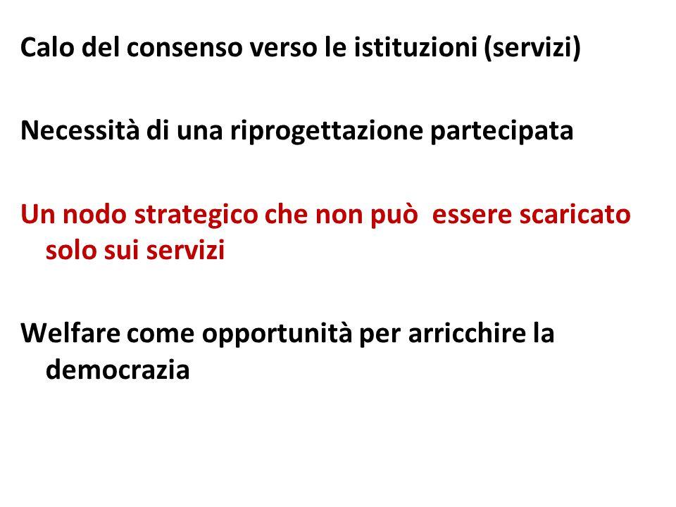 Calo del consenso verso le istituzioni (servizi) Necessità di una riprogettazione partecipata Un nodo strategico che non può essere scaricato solo sui servizi Welfare come opportunità per arricchire la democrazia