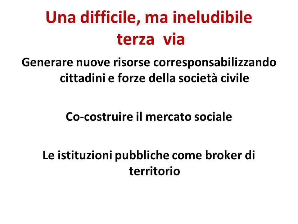 Una difficile, ma ineludibile terza via Generare nuove risorse corresponsabilizzando cittadini e forze della società civile Co-costruire il mercato sociale Le istituzioni pubbliche come broker di territorio