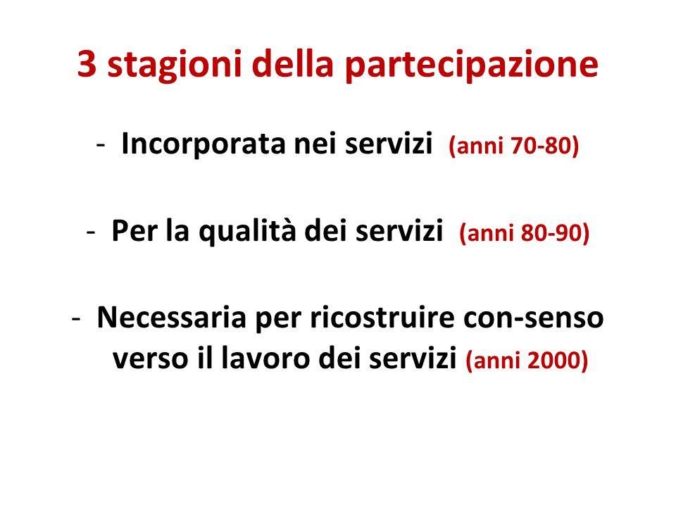 3 stagioni della partecipazione -Incorporata nei servizi (anni 70-80) -Per la qualità dei servizi (anni 80-90) -Necessaria per ricostruire con-senso verso il lavoro dei servizi (anni 2000)
