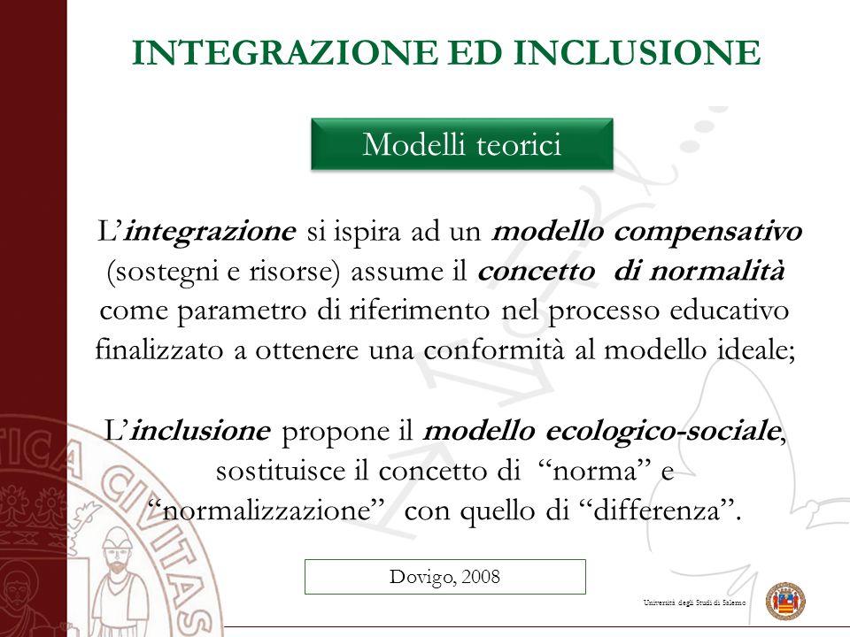 Università degli Studi di Salerno L'integrazione si ispira ad un modello compensativo (sostegni e risorse) assume il concetto di normalità come parame