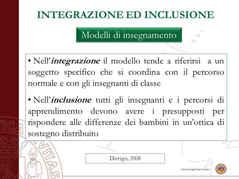Università degli Studi di Salerno INTEGRAZIONE ED INCLUSIONE Modelli di insegnamento Dovigo, 2008 Nell'integrazione il modello tende a riferirsi a un