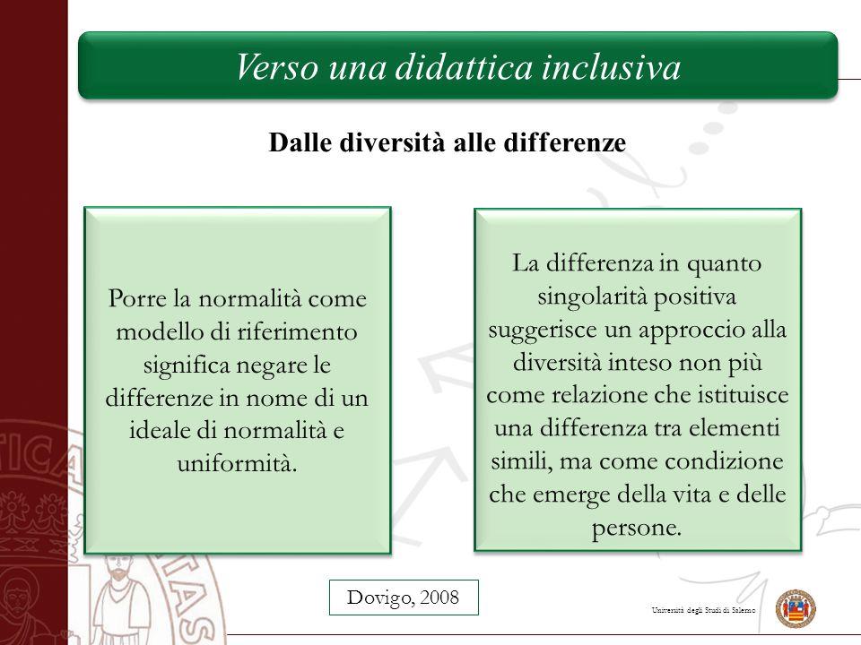 Università degli Studi di Salerno Dalle diversità alle differenze Porre la normalità come modello di riferimento significa negare le differenze in nom