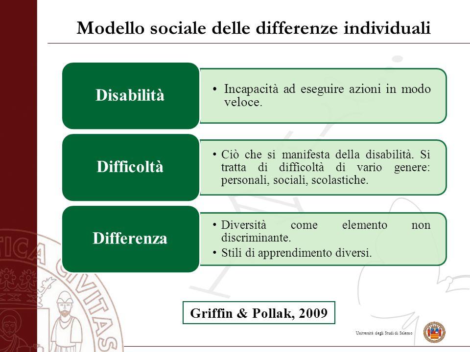 Università degli Studi di Salerno Modello sociale delle differenze individuali Incapacità ad eseguire azioni in modo veloce. Disabilità Ciò che si man