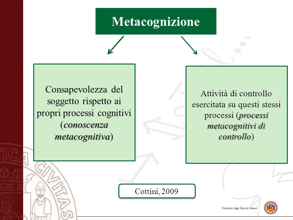 Università degli Studi di Salerno Metacognizione conoscenza metacognitiva Consapevolezza del soggetto rispetto ai propri processi cognitivi (conoscenz