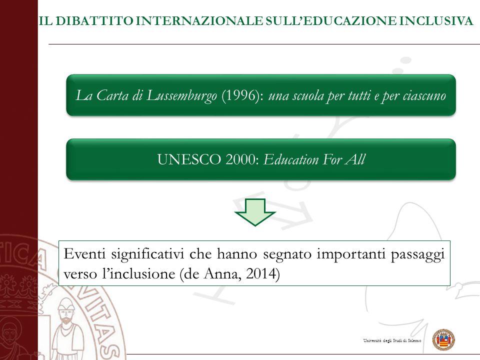 Università degli Studi di Salerno Eventi significativi che hanno segnato importanti passaggi verso l'inclusione (de Anna, 2014) IL DIBATTITO INTERNAZI