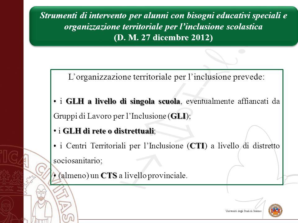 Università degli Studi di Salerno L'organizzazione territoriale per l'inclusione prevede: GLHa livello di singola scuola GLI i GLH a livello di singol