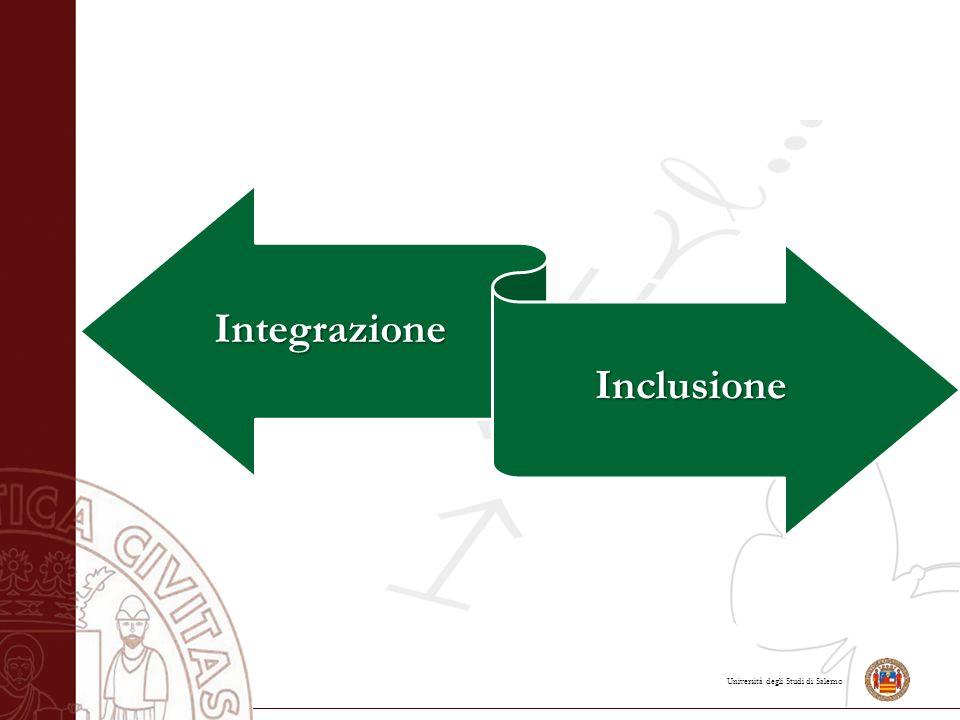 INTEGRAZIONE ED INCLUSIONE L'idea di integrazione muove dalla premessa che è necessario fare spazio all'alunno disabile nei contesti scolastici.