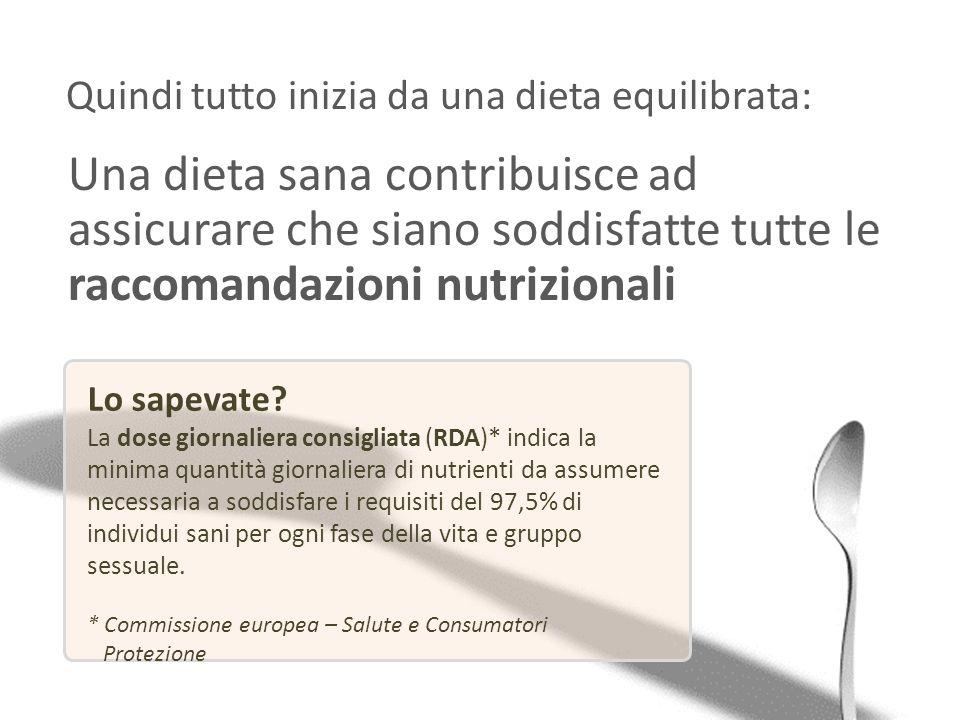 Quindi tutto inizia da una dieta equilibrata: Una dieta sana contribuisce ad assicurare che siano soddisfatte tutte le raccomandazioni nutrizionali Lo