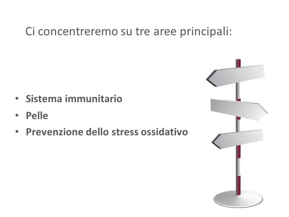 Ci concentreremo su tre aree principali: Sistema immunitario Pelle Prevenzione dello stress ossidativo