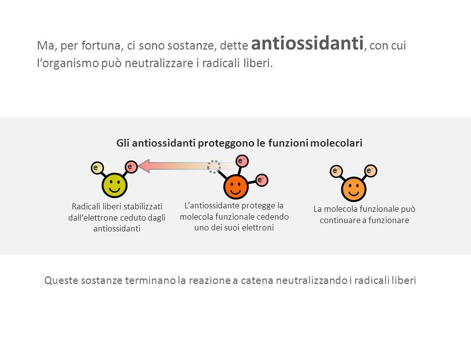 Ma, per fortuna, ci sono sostanze, dette antiossidanti, con cui l'organismo può neutralizzare i radicali liberi. Queste sostanze terminano la reazione