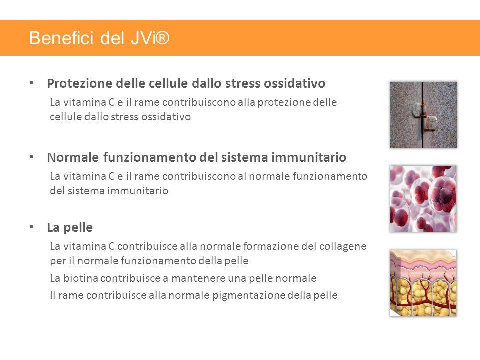 Benefici del JVi® Protezione delle cellule dallo stress ossidativo La vitamina C e il rame contribuiscono alla protezione delle cellule dallo stress o