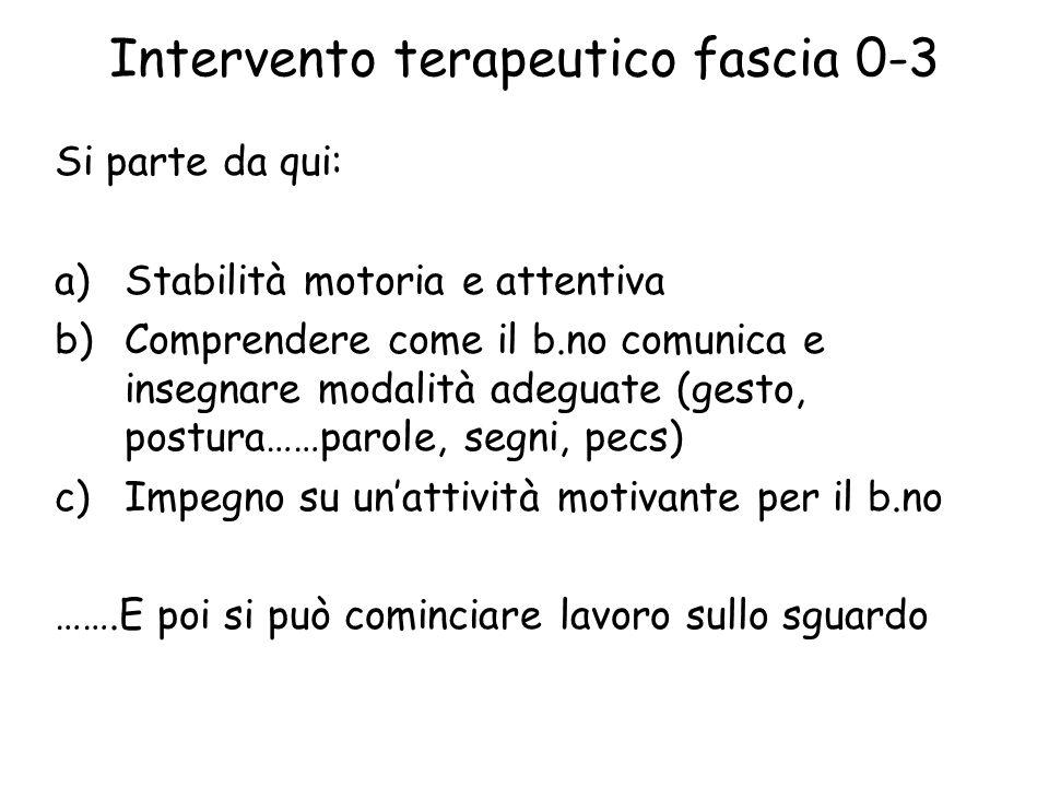 Intervento terapeutico fascia 0-3 Si parte da qui: a)Stabilità motoria e attentiva b)Comprendere come il b.no comunica e insegnare modalità adeguate (