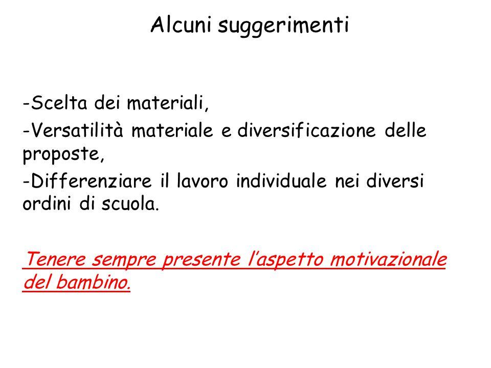 Alcuni suggerimenti -Scelta dei materiali, -Versatilità materiale e diversificazione delle proposte, -Differenziare il lavoro individuale nei diversi