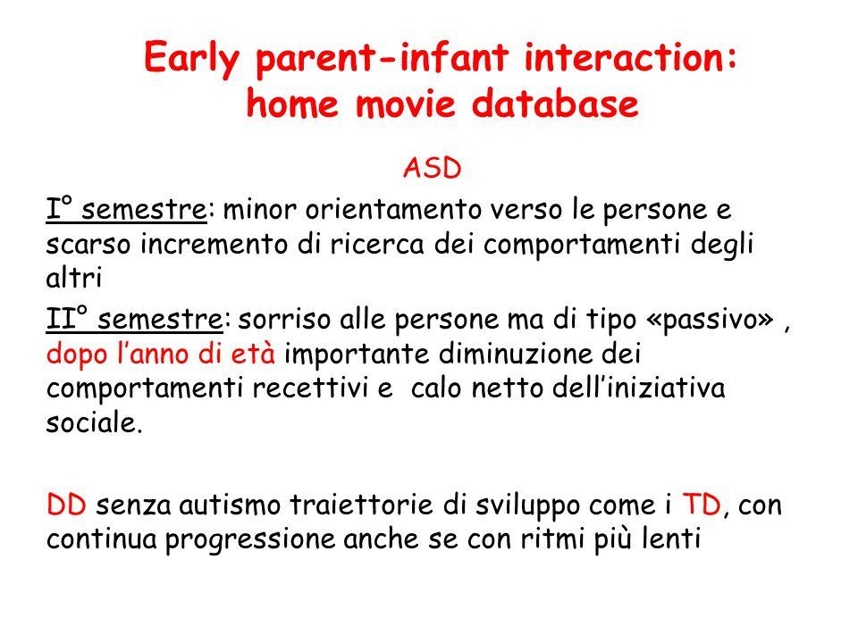 Early parent-infant interaction: home movie database ASD I° semestre: minor orientamento verso le persone e scarso incremento di ricerca dei comportam