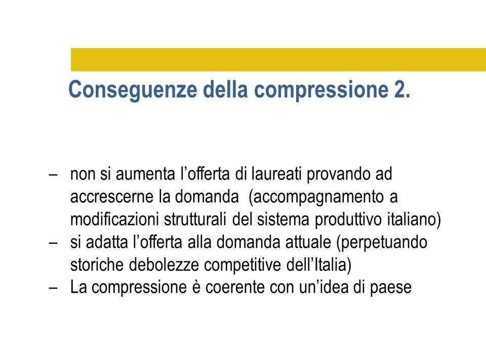 –non si aumenta l'offerta di laureati provando ad accrescerne la domanda (accompagnamento a modificazioni strutturali del sistema produttivo italiano)
